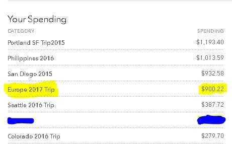 Trip Spending